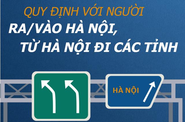 [Infographics] Quy định với người ra/vào Hà Nội, từ Hà Nội đi các tỉnh