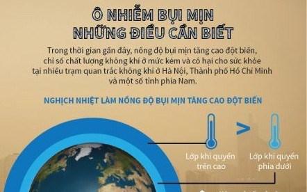 [Infographics] Ô nhiễm bụi mịn - những điều cần biết