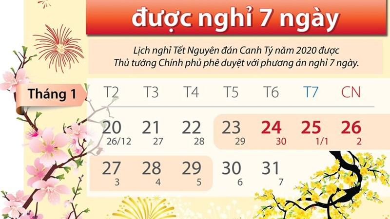 [Infographics] Thủ tướng chốt phương án nghỉ Tết Canh Tý tổng cộng 7 ngày