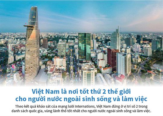 [Infographics] Việt Nam là nơi tốt thứ 2 thế giới cho người nước ngoài sống, làm việc