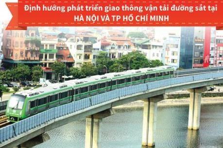 [Infographics] Định hướng phát triển giao thông đường sắt tại Hà Nội và TP. Hồ Chí Minh