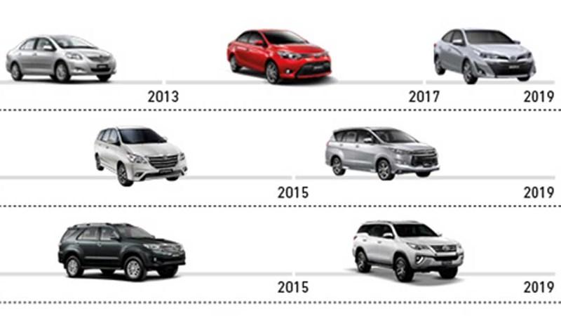 [Infographics] 10 xe bán chạy nhất Việt Nam 10 năm qua