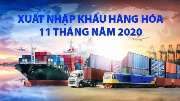 [Infographics] Xuất nhập khẩu hàng hóa 11 tháng năm 2020