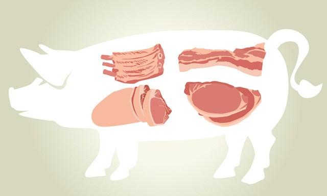 [Infographics] Giá thịt heo đã tăng vọt như thế nào