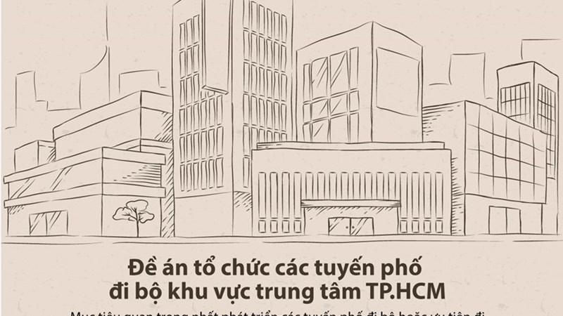 [Infographics] TP. Hồ Chí Minh: Hơn 74 tỷ đồng cho 5 tuyến đi bộ mới