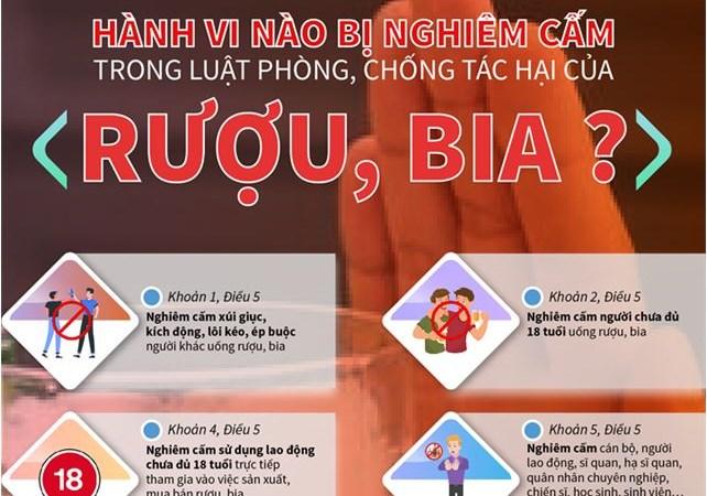 [Infographics] Hành vi nào bị nghiêm cấm trong luật phòng, chống tác hại của rượu, bia?