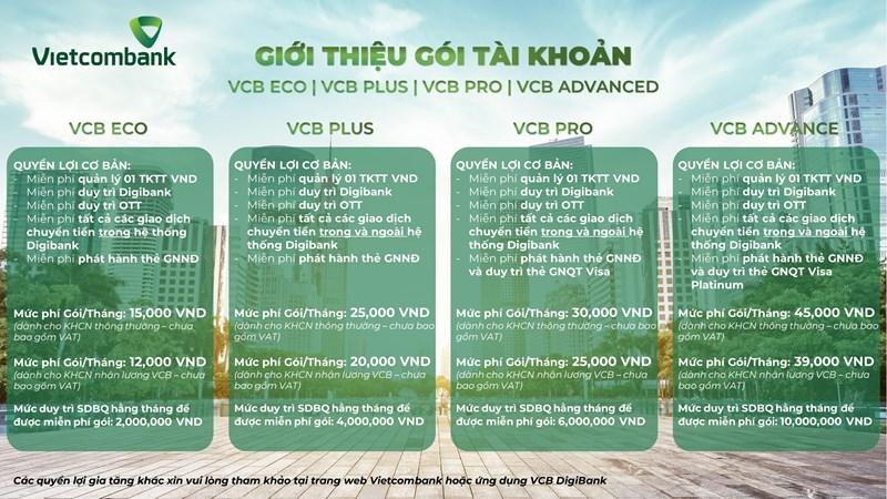 Chuyển đổi số là chìa khóa thành công của Vietcombank