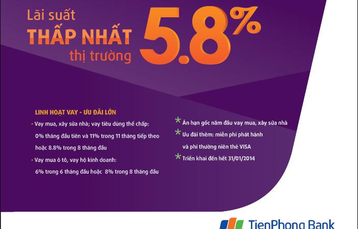 Lãi vay siêu thấp tại TienPhong Bank