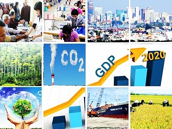 NCIF: GDP năm 2020 có thể tăng 7,01%