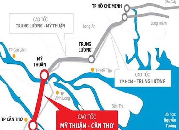 Chuyển dự án cao tốc Mỹ Thuận – Cần Thơ sang đầu tư công