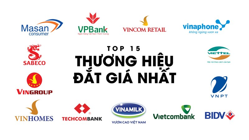 Doanh nghiệp Việt - Cần đầu tư cho thương hiệu