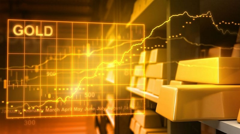 Giá vàng trong nước và thế giới quay đầu giảm
