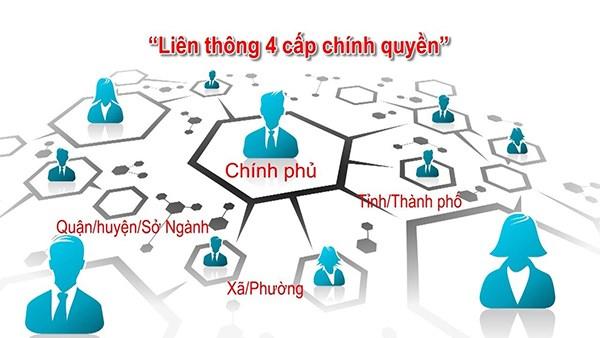 Phát triển chính phủ điện tử ở Việt Nam trong bối cảnh cách mạng công nghiệp 4.0
