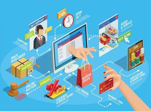 Hàng hoá trong thương mại điện tử phải được minh bạch thông tin
