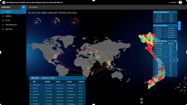 Ra mắt Hệ thống Chia sẻ và Giám sát thông tin Chính phủ điện tử