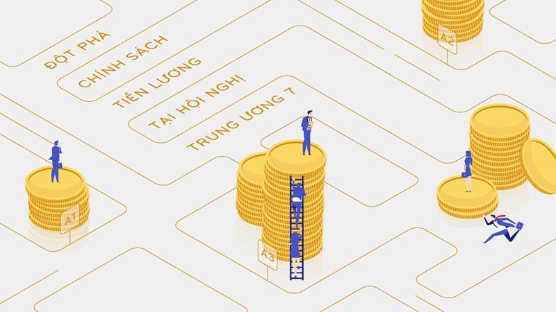 Kế hoạch hành động thực hiện cải cách tiền lương