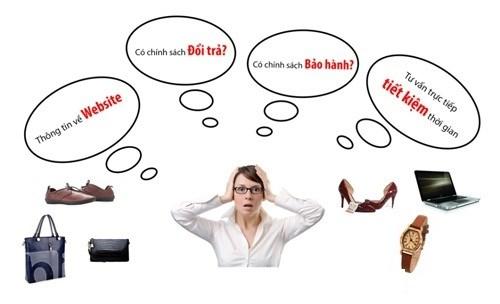 Điều gì ảnh hưởng đến quyết định mua hàng của bạn?