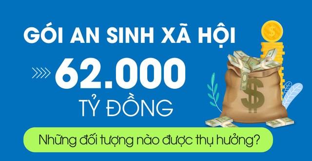 Cụ thể hóa 7 nhóm lao động tự do được hỗ trợ từ gói an sinh 62.000 tỉ đồng