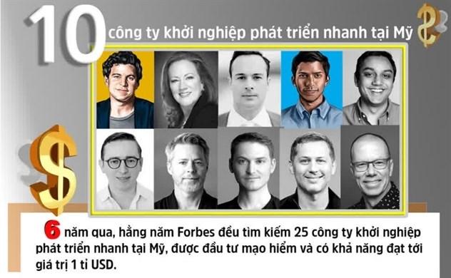 10 startup được dự đoán sắp trở thành