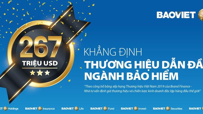 Giá trị thương hiệu Bảo Việt tăng gấp đôi, đạt 267 triệu USD