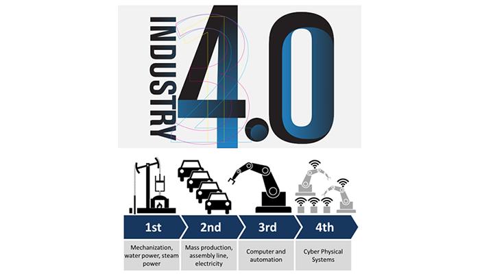 Sẵn sàng trước Cách mạng công nghiệp 4.0
