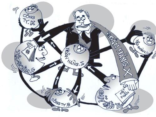 Ngân hàng sở hữu chéo làm khuynh đảo thị trường