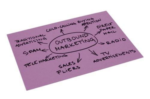 Để duy trì sức mạnh của Outbound Marketing