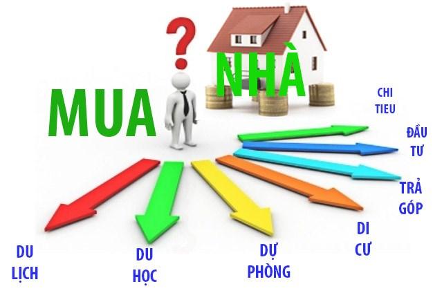 Bạn đã sẵn sàng mua nhà chưa?