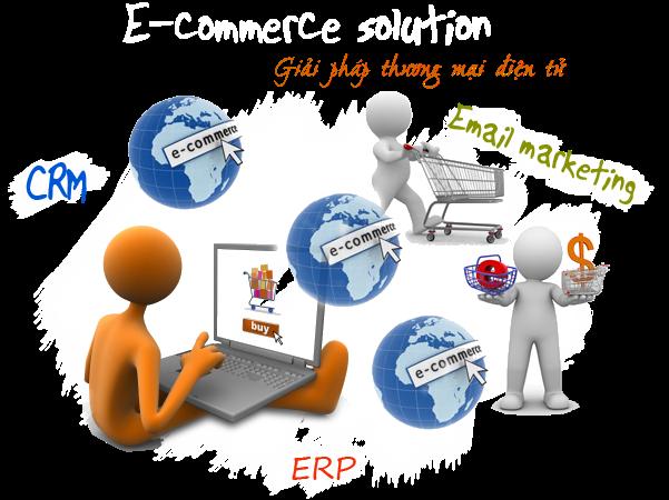 Thương mại điện tử - Con đường mới cho xuất khẩu