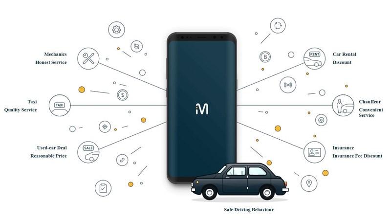 Việt Nam: Sắp ra mắt ứng dụng gọi xe không thu hoa hồng tài xế trên thị trường