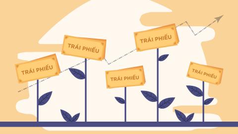 Thị trường trái phiếu doanh nghiệp Việt Nam cần các tổ chức xếp hạng tín nhiệm