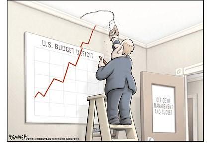 Mỹ có thể giảm thâm hụt xuống dưới 1.000 tỷ USD