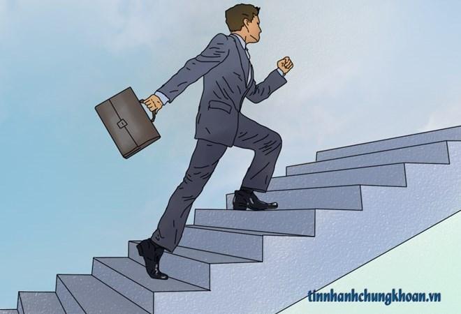 Khẩu vị rủi ro và hiệu quả đầu tư của các công ty chứng khoán