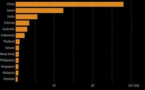 Indonesia có đủ sức trở thành nền kinh tế