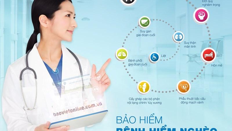 Bảo hiểm Bảo Việt đưa ra thị trường sản phẩm Bảo hiểm Bệnh hiểm nghèo