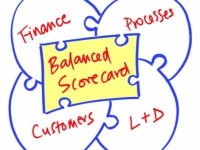 Nâng cao hiệu quả quản trị doanh nghiệp