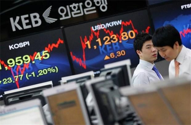 Kinh nghiệm phát triển thị trường vốn của Hàn Quốc