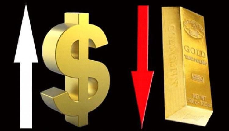 USD lập đỉnh, vàng thế giới lao dốc