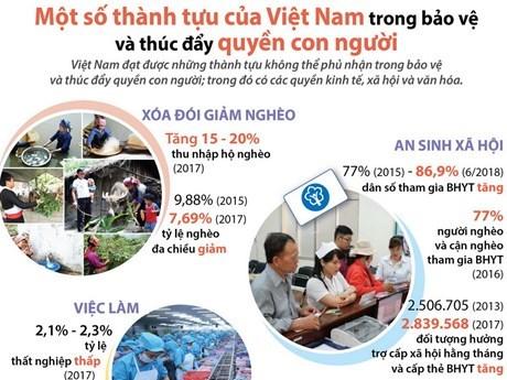 5 dấu ấn mới về thực hiện quyền con người ở Việt Nam