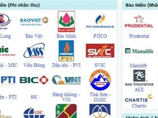 Tái cấu trúc doanh nghiệp bảo hiểm theo bốn nhóm