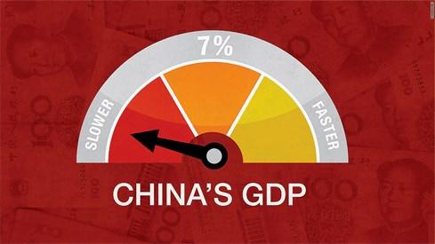 Trung Quốc: Hướng tới GDP chất lượng