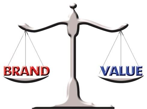 Định giá tài sản thương hiệu: Không thể coi nhẹ