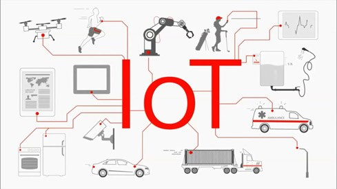 Ứng dụng IoT: Cùng thay đổi nhận thức