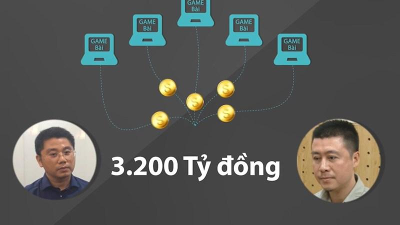 [Video] Những khoản tiền khủng trong đường dây đánh bạc trực tuyến như thế nào?