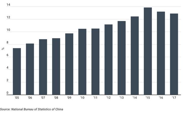 Ngân hàng ANZ: Việt Nam giành chiến thắng trong cuộc chiến thương mại giữa hai nền kinh tế lớn nhất thế giới như thế nào? - Ảnh 1.