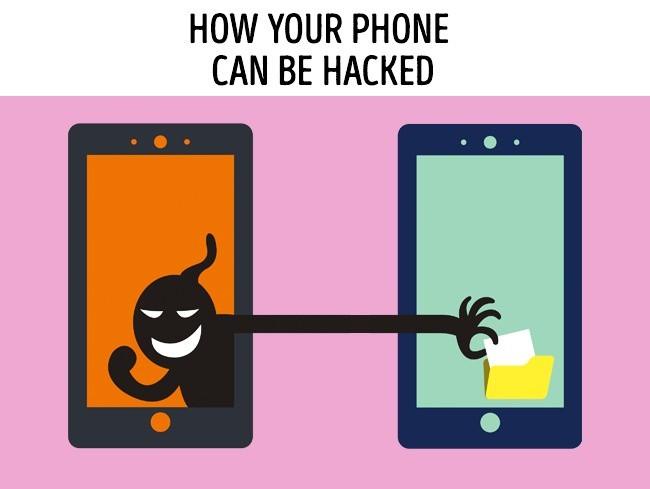 6 dấu hiệu nhận biết smartphone của bạn có thể đang bị hack và cách phòng ngừa - Ảnh 1.