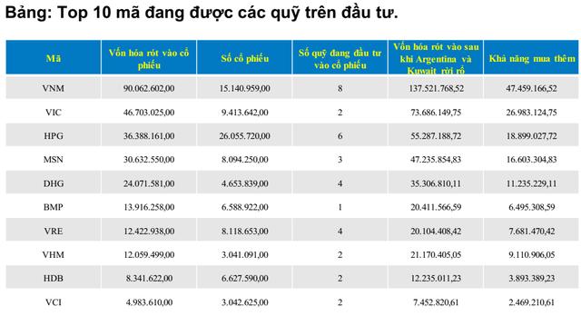 """""""Thị trường khó đột phá trong quý 2, VN-Index biến động trong khoảng 950 – 1.010 điểm"""" - Ảnh 2."""
