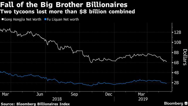 Sau Huawei, Mỹ cân nhắc trừng phạt thêm 5 công ty công nghệ của Trung Quốc - Ảnh 2.