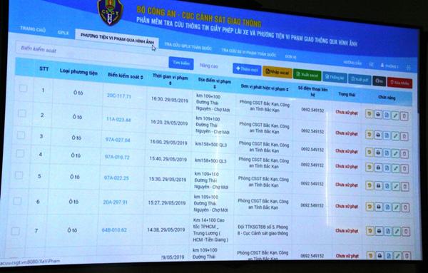 Tra cứu xe vi phạm trên trang web Cục Cảnh sát giao thôngtừ 1/6 - Ảnh 1