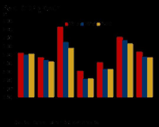 Kinh tế Việt Nam sẽ phát triển nhanh nhất Đông Nam Á? - Ảnh 1.